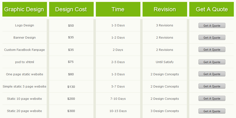 graphic design services prices