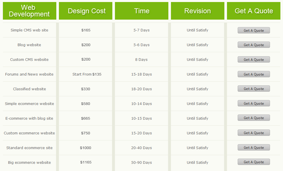 Web-Development-Price-List